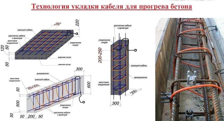 Технология обогрева бетона стены из керамзитобетона 40 см